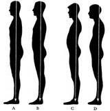 Measuring_posture_2